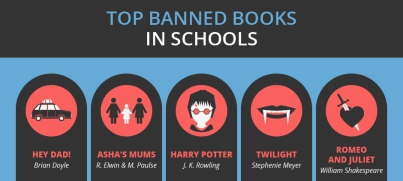 A Look At Banned Books By Printerinks